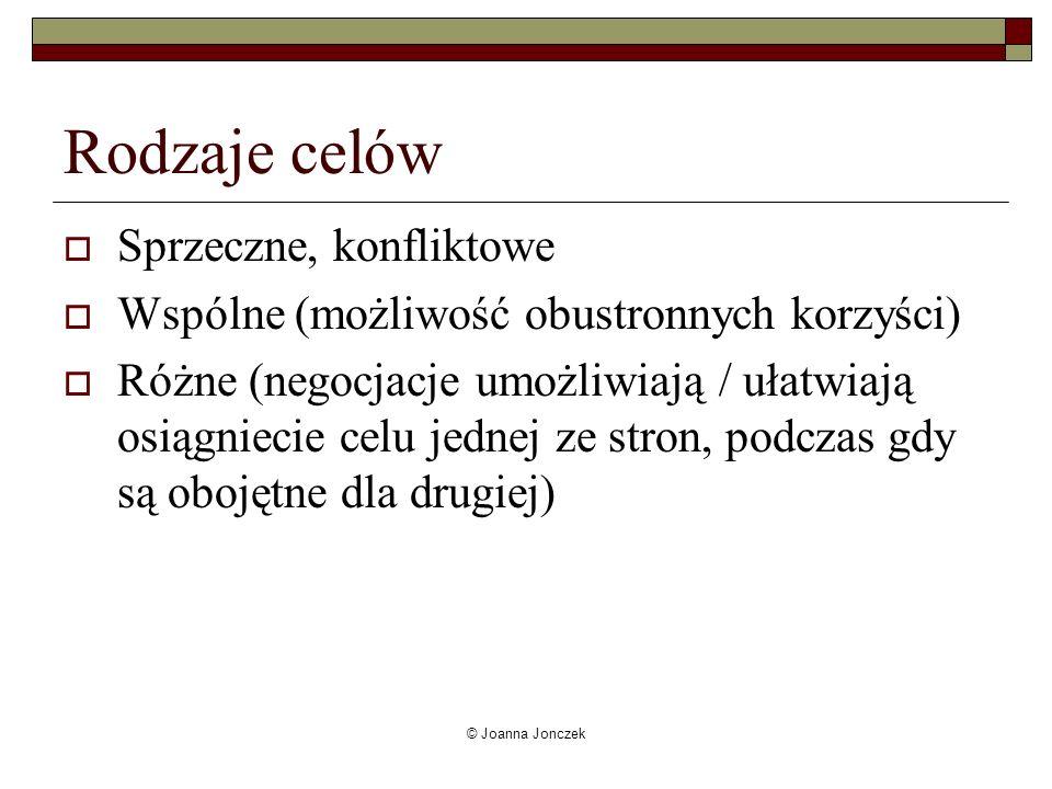© Joanna Jonczek Rodzaje celów Sprzeczne, konfliktowe Wspólne (możliwość obustronnych korzyści) Różne (negocjacje umożliwiają / ułatwiają osiągniecie