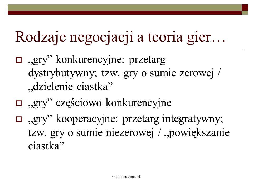 © Joanna Jonczek Rodzaje negocjacji a teoria gier… gry konkurencyjne: przetarg dystrybutywny; tzw. gry o sumie zerowej / dzielenie ciastka gry częścio