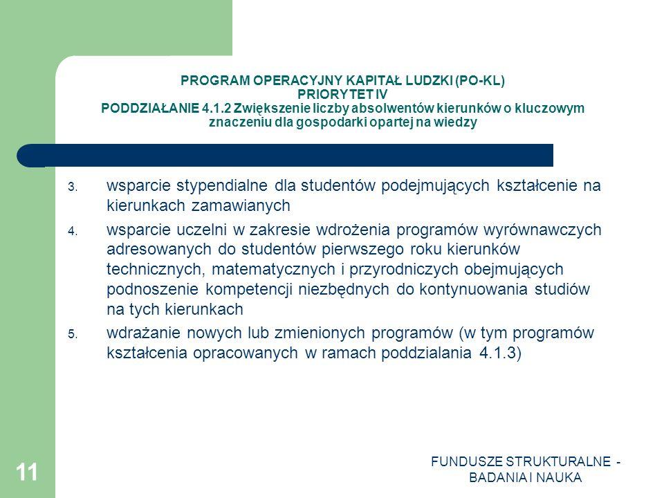 FUNDUSZE STRUKTURALNE - BADANIA I NAUKA 11 PROGRAM OPERACYJNY KAPITAŁ LUDZKI (PO-KL) PRIORYTET IV PODDZIAŁANIE 4.1.2 Zwiększenie liczby absolwentów ki