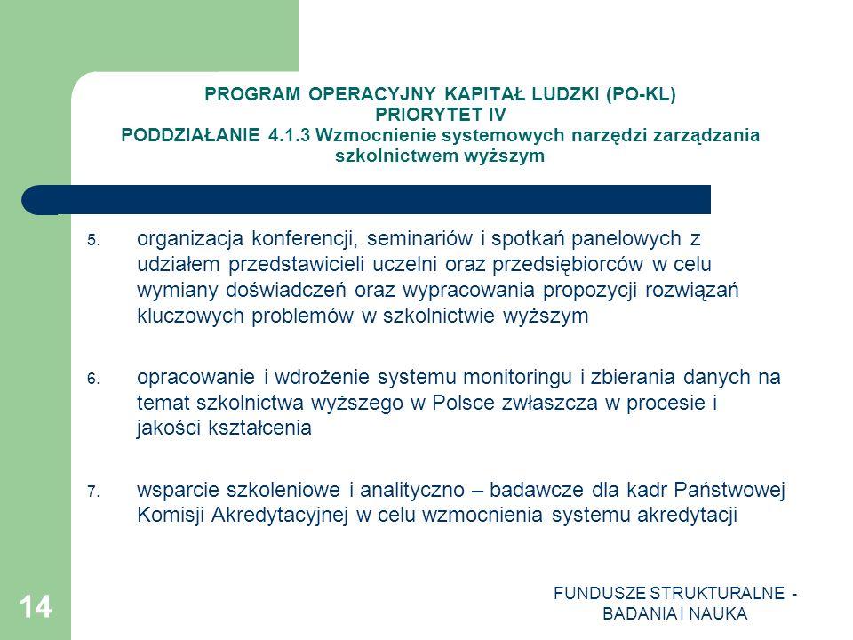 FUNDUSZE STRUKTURALNE - BADANIA I NAUKA 14 PROGRAM OPERACYJNY KAPITAŁ LUDZKI (PO-KL) PRIORYTET IV PODDZIAŁANIE 4.1.3 Wzmocnienie systemowych narzędzi