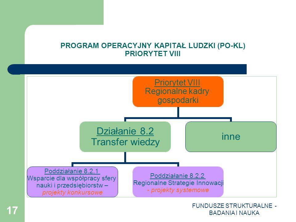 FUNDUSZE STRUKTURALNE - BADANIA I NAUKA 17 PROGRAM OPERACYJNY KAPITAŁ LUDZKI (PO-KL) PRIORYTET VIII Priorytet VIII Regionalne kadry gospodarki Działan