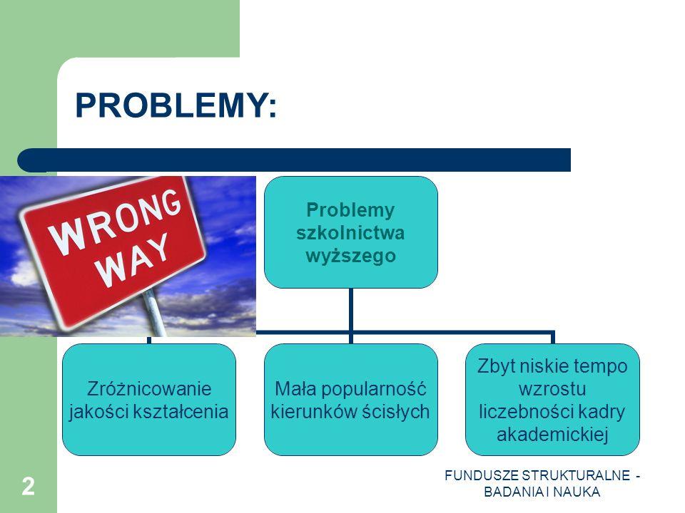 FUNDUSZE STRUKTURALNE - BADANIA I NAUKA 33 PROGRAM OPERACYJNY INNOWACYJNA GOSPODARKA - Priorytet II Infrastruktura sfery B+R Działanie 2.2.