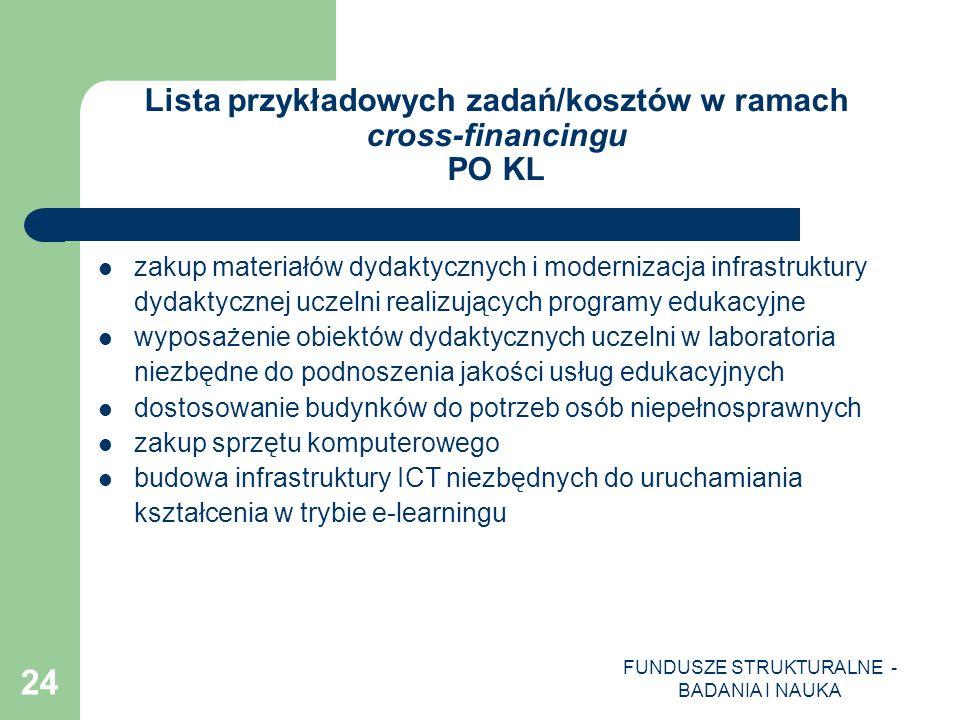 FUNDUSZE STRUKTURALNE - BADANIA I NAUKA 24 Lista przykładowych zadań/kosztów w ramach cross-financingu PO KL zakup materiałów dydaktycznych i moderniz