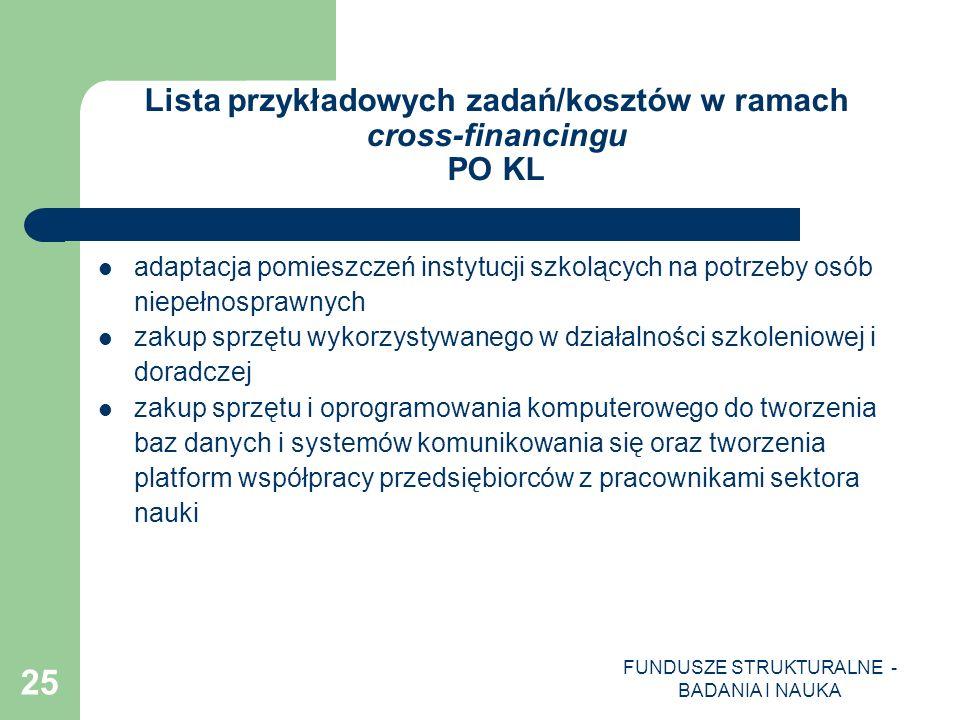 FUNDUSZE STRUKTURALNE - BADANIA I NAUKA 25 Lista przykładowych zadań/kosztów w ramach cross-financingu PO KL adaptacja pomieszczeń instytucji szkolący