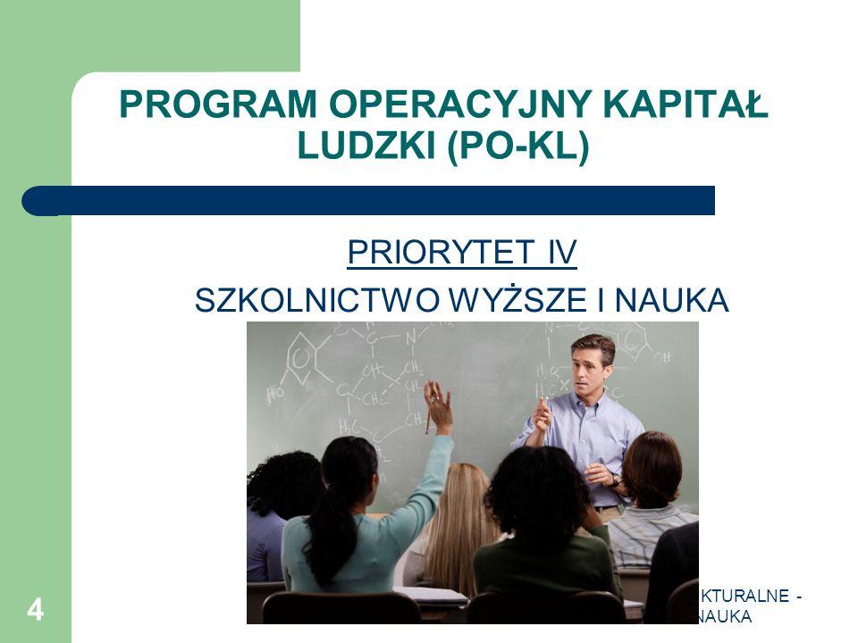 FUNDUSZE STRUKTURALNE - BADANIA I NAUKA 25 Lista przykładowych zadań/kosztów w ramach cross-financingu PO KL adaptacja pomieszczeń instytucji szkolących na potrzeby osób niepełnosprawnych zakup sprzętu wykorzystywanego w działalności szkoleniowej i doradczej zakup sprzętu i oprogramowania komputerowego do tworzenia baz danych i systemów komunikowania się oraz tworzenia platform współpracy przedsiębiorców z pracownikami sektora nauki