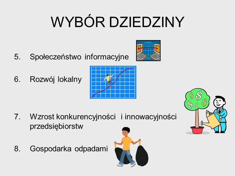 WYBÓR DZIEDZINY 5.Społeczeństwo informacyjne 6.Rozwój lokalny 7.Wzrost konkurencyjności i innowacyjności przedsiębiorstw 8.Gospodarka odpadami