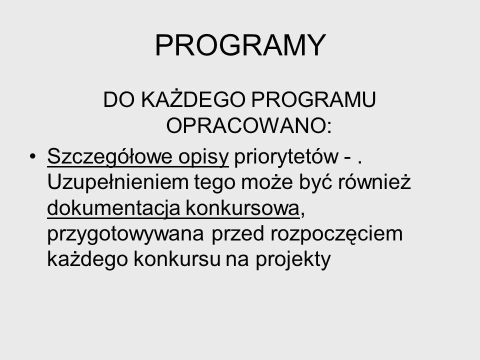 PROGRAMY Kwota środków zarezerwowanych na realizację Programu [mld euro] Infrastruktura i Środowisko 37,6 Program Rozwoju Obszarów Wiejskich 17,2 Regionalne Programy Operacyjne 16,5 Kapitał Ludzki 11,5 Program Operacyjny Innowacyjna Gospodarka 9,7 Europejska Współpraca Terytorialna 8,5 Rozwój Polski Wschodniej 2,3 Zrównoważony rozwój sektora rybołówstwa i nadbrzeżnych obszarów rybackich 0,9 Pomoc Techniczna 0,6