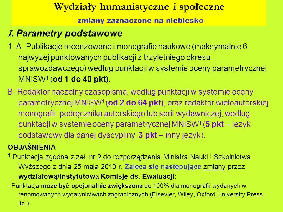 Wydziały humanistyczne i społeczne zmiany zaznaczone na niebiesko I. Parametry podstawowe 1. A. Publikacje recenzowane i monografie naukowe (maksymaln