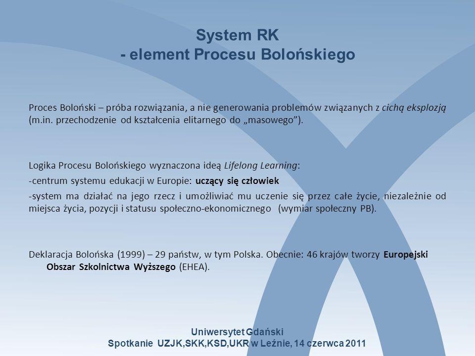 ERK i KRK -Europejskie Ramy Kwalifikacji dla uczenia się przez całe życie (European Qualification Framwork for LLL) : -narzędzie odniesienia w celu porównywania poziomów kwalifikacji w różnych systemach[Zalec.PE,2008], -narzędzie, dla którego podstawę stanowi OPIS wymagań - efektów kształcenia /uczenia się; -kwalifikacja rozumiana jest jako formalny wynik procesu oceny i walidacji [Zalec.PE,2008], wymaganie, któremu sprostał student; efekt kształcenia, uznany przez uczelnię (co znajduje wyraz w dyplomie lub innym potwierdzeniu uznania).