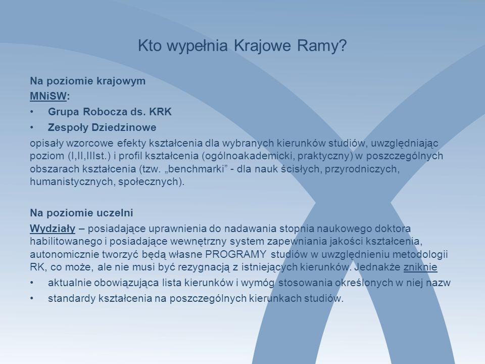 Podstawy systemu KRK w UG (co mamy?) Odpowiednią strukturę: studia 3-stopniowe; ECTS (nie w pełni funkcjonujący); suplement do dyplomu; pomocne jednostki, np.