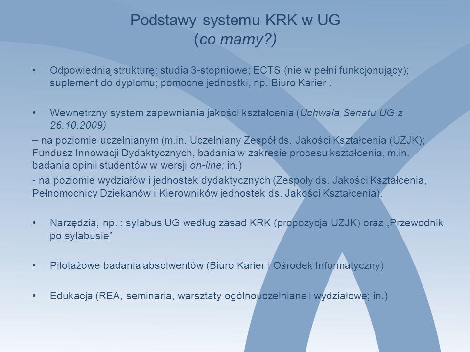 Podstawy systemu KRK w UG (co mamy?) Odpowiednią strukturę: studia 3-stopniowe; ECTS (nie w pełni funkcjonujący); suplement do dyplomu; pomocne jednos