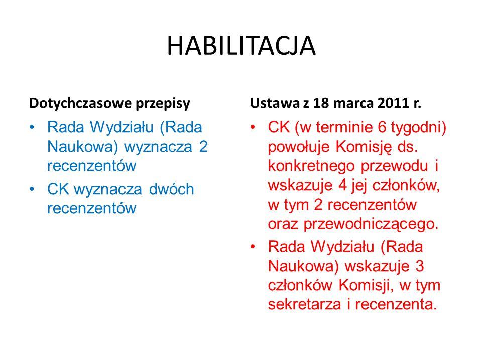 HABILITACJA Dotychczasowe przepisy Rada Wydziału (Rada Naukowa) wyznacza 2 recenzentów CK wyznacza dwóch recenzentów Ustawa z 18 marca 2011 r. CK (w t