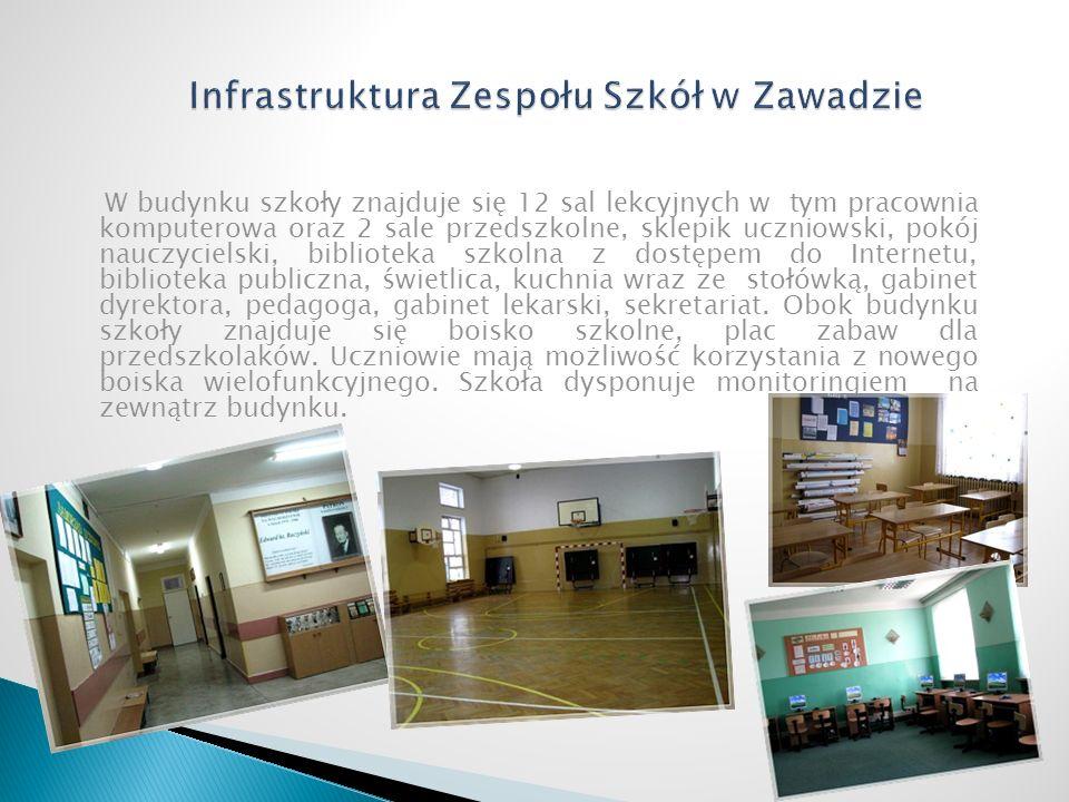 W budynku szkoły znajduje się 12 sal lekcyjnych w tym pracownia komputerowa oraz 2 sale przedszkolne, sklepik uczniowski, pokój nauczycielski, biblioteka szkolna z dostępem do Internetu, biblioteka publiczna, świetlica, kuchnia wraz ze stołówką, gabinet dyrektora, pedagoga, gabinet lekarski, sekretariat.