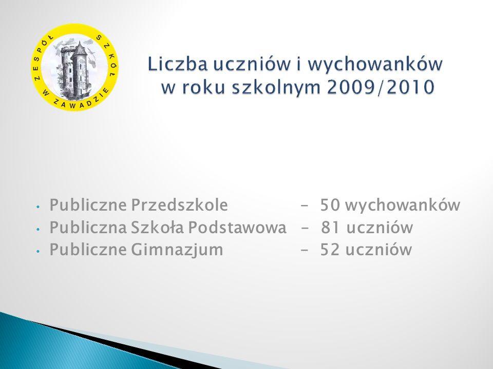Publiczne Przedszkole – 50 wychowanków Publiczna Szkoła Podstawowa – 81 uczniów Publiczne Gimnazjum – 52 uczniów