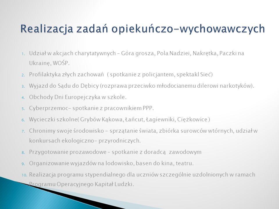 1. Udział w akcjach charytatywnych – Góra grosza, Pola Nadziei, Nakrętka, Paczki na Ukrainę, WOŚP.