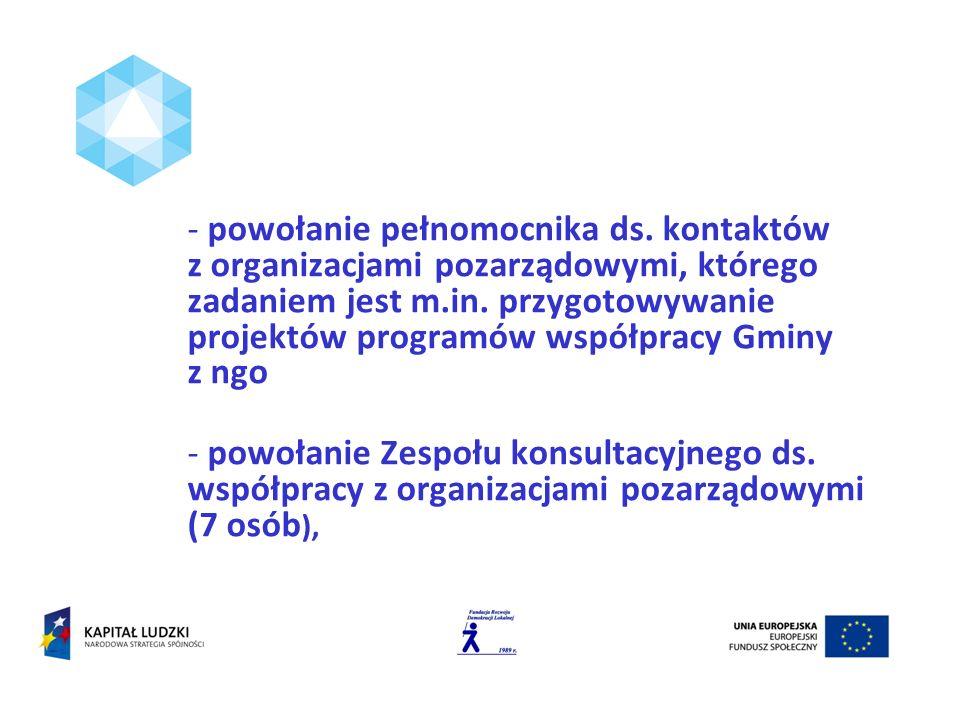 - powołanie pełnomocnika ds. kontaktów z organizacjami pozarządowymi, którego zadaniem jest m.in. przygotowywanie projektów programów współpracy Gminy