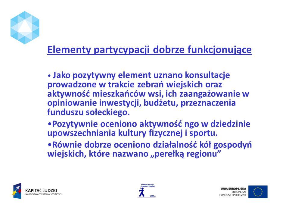 Elementy partycypacji dobrze funkcjonujące Jako pozytywny element uznano konsultacje prowadzone w trakcie zebrań wiejskich oraz aktywność mieszkańców wsi, ich zaangażowanie w opiniowanie inwestycji, budżetu, przeznaczenia funduszu sołeckiego.