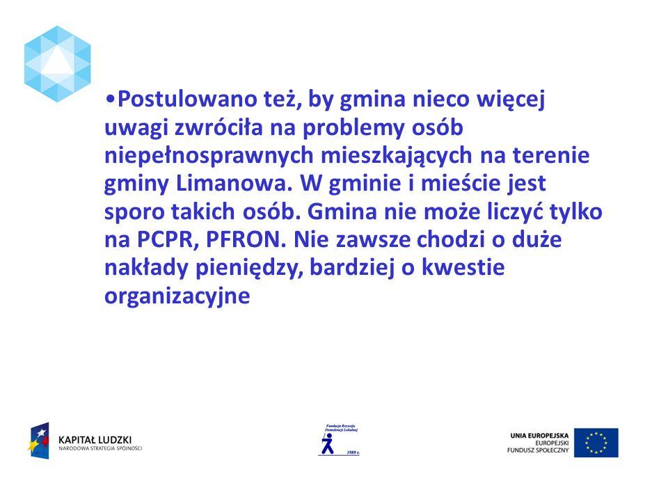 Postulowano też, by gmina nieco więcej uwagi zwróciła na problemy osób niepełnosprawnych mieszkających na terenie gminy Limanowa. W gminie i mieście j
