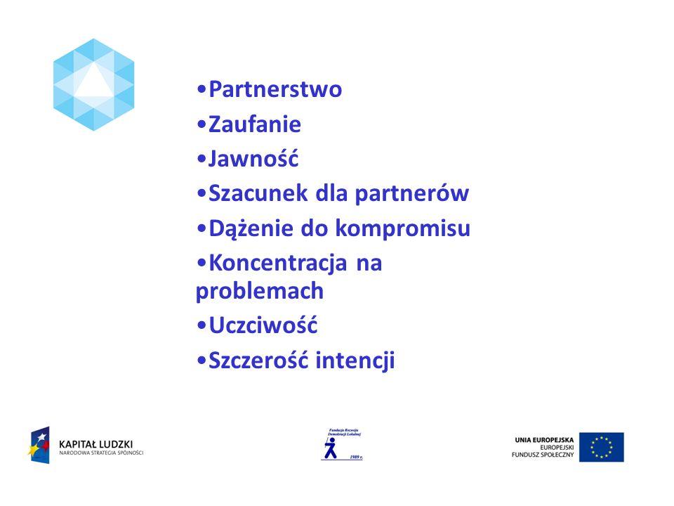 Partnerstwo Zaufanie Jawność Szacunek dla partnerów Dążenie do kompromisu Koncentracja na problemach Uczciwość Szczerość intencji