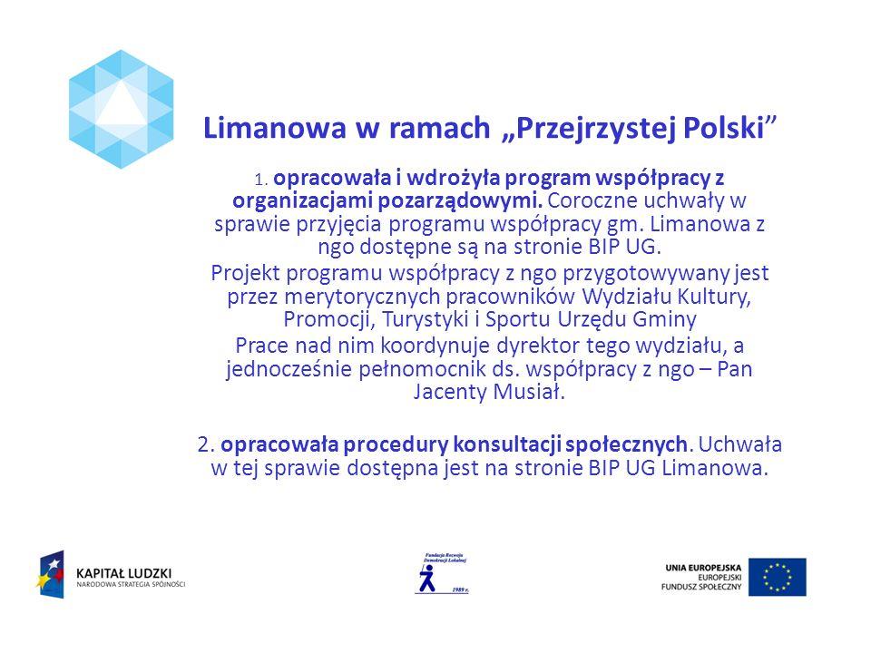 Limanowa w ramach Przejrzystej Polski 1. opracowała i wdrożyła program współpracy z organizacjami pozarządowymi. Coroczne uchwały w sprawie przyjęcia