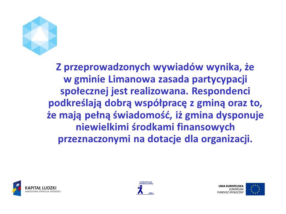 Z przeprowadzonych wywiadów wynika, że w gminie Limanowa zasada partycypacji społecznej jest realizowana.
