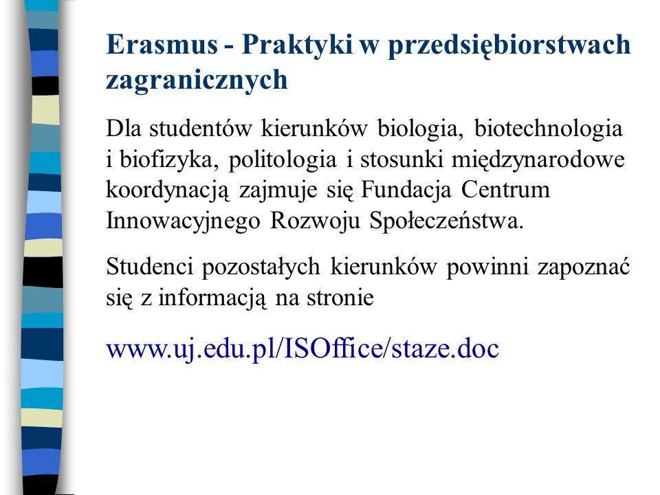 Erasmus - Praktyki w przedsiębiorstwach zagranicznych Dla studentów kierunków biologia, biotechnologia i biofizyka, politologia i stosunki międzynarodowe koordynacją zajmuje się Fundacja Centrum Innowacyjnego Rozwoju Społeczeństwa.