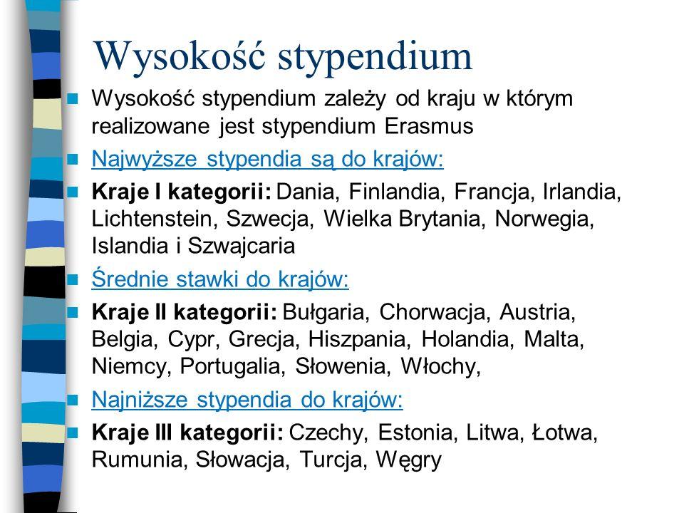 Wysokość stypendium Wysokość stypendium zależy od kraju w którym realizowane jest stypendium Erasmus Najwyższe stypendia są do krajów: Kraje I kategorii: Dania, Finlandia, Francja, Irlandia, Lichtenstein, Szwecja, Wielka Brytania, Norwegia, Islandia i Szwajcaria Średnie stawki do krajów: Kraje II kategorii: Bułgaria, Chorwacja, Austria, Belgia, Cypr, Grecja, Hiszpania, Holandia, Malta, Niemcy, Portugalia, Słowenia, Włochy, Najniższe stypendia do krajów: Kraje III kategorii: Czechy, Estonia, Litwa, Łotwa, Rumunia, Słowacja, Turcja, Węgry