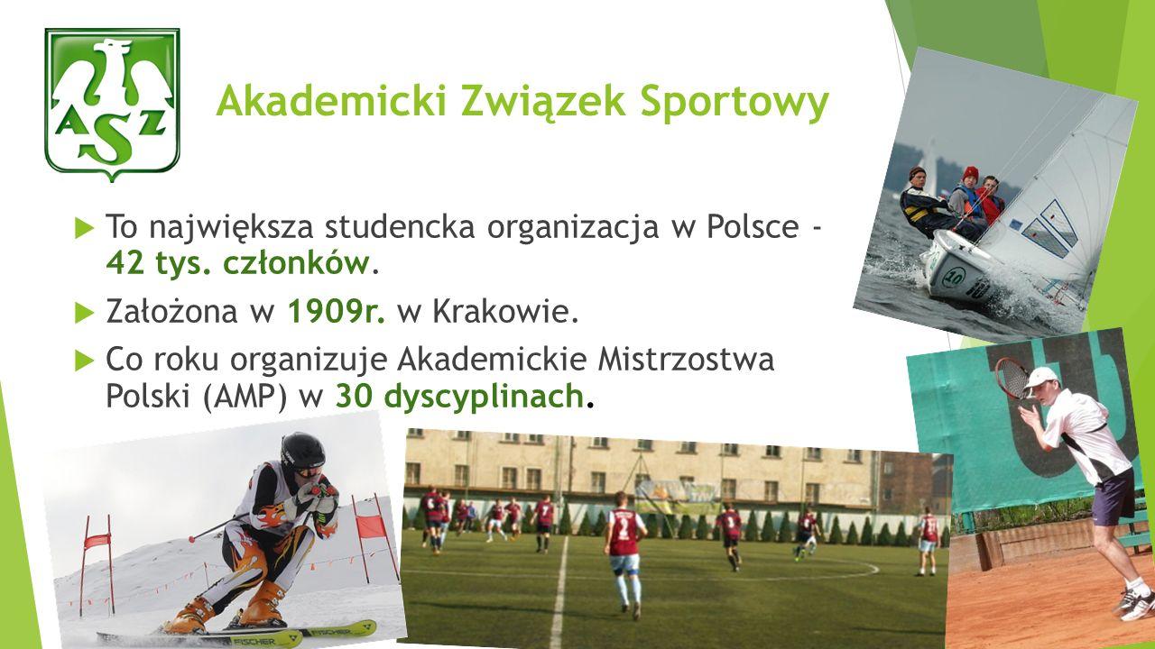 Akademicki Związek Sportowy To największa studencka organizacja w Polsce - 42 tys. członków. Założona w 1909r. w Krakowie. Co roku organizuje Akademic