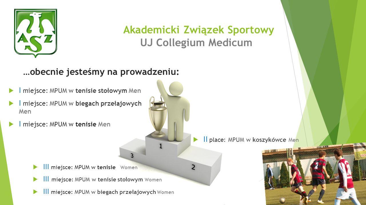 …obecnie jesteśmy na prowadzeniu: Akademicki Związek Sportowy UJ Collegium Medicum I miejsce: MPUM w tenisie stołowym Men I miejsce: MPUM w biegach pr