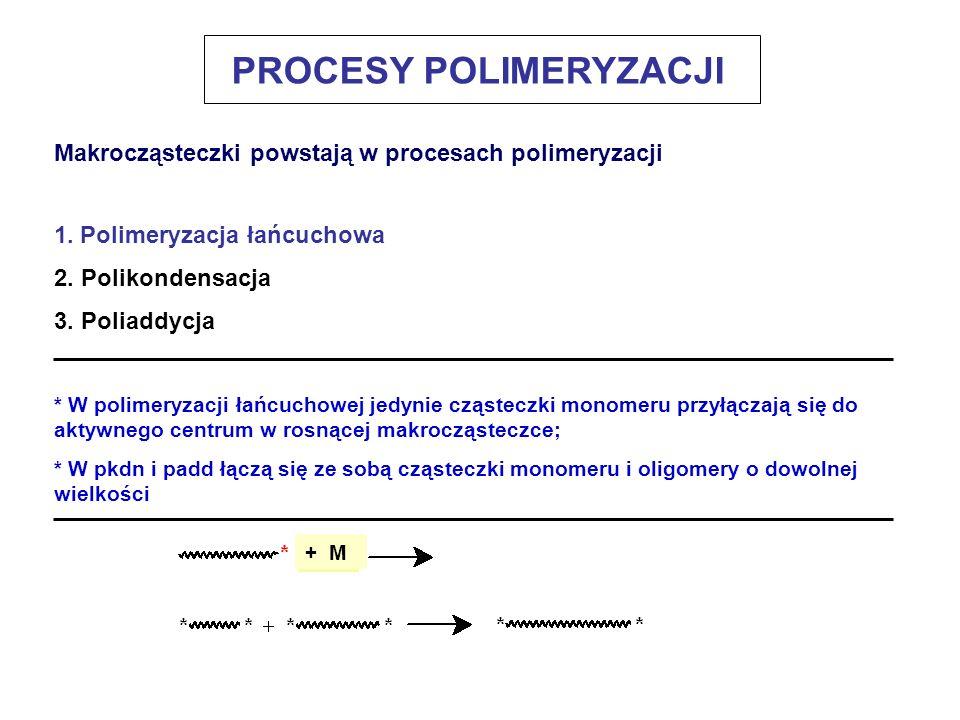 Makrocząsteczki powstają w procesach polimeryzacji 1. Polimeryzacja łańcuchowa 2. Polikondensacja 3. Poliaddycja * W polimeryzacji łańcuchowej jedynie