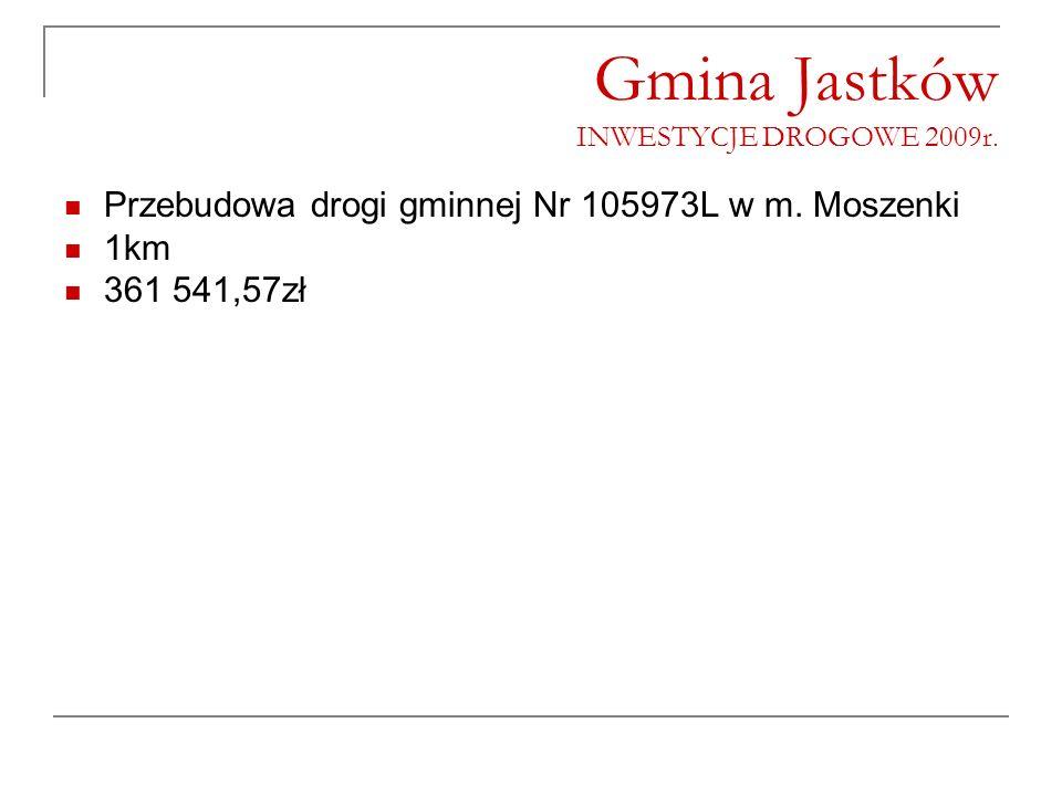 Gmina Jastków INWESTYCJE DROGOWE 2009r. Przebudowa drogi gminnej Nr 105973L w m. Moszenki 1km 361 541,57zł