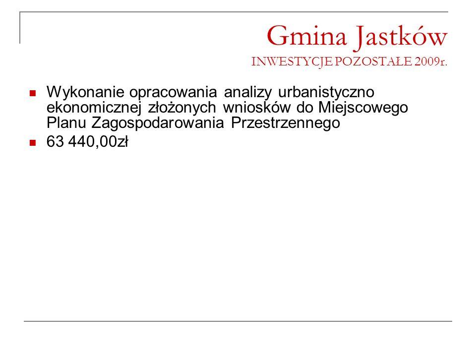 Gmina Jastków INWESTYCJE POZOSTAŁE 2009r. Wykonanie opracowania analizy urbanistyczno ekonomicznej złożonych wniosków do Miejscowego Planu Zagospodaro