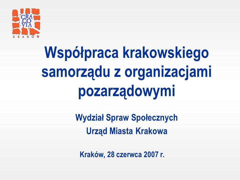 Kraków, 28 czerwca 2007 r.