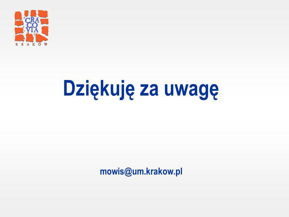 Dziękuję za uwagę mowis@um.krakow.pl