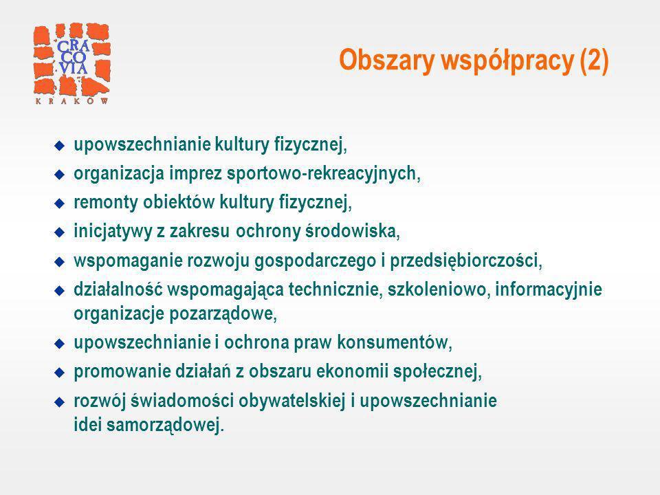 Obszary współpracy (2) upowszechnianie kultury fizycznej, organizacja imprez sportowo-rekreacyjnych, remonty obiektów kultury fizycznej, inicjatywy z zakresu ochrony środowiska, wspomaganie rozwoju gospodarczego i przedsiębiorczości, działalność wspomagająca technicznie, szkoleniowo, informacyjnie organizacje pozarządowe, upowszechnianie i ochrona praw konsumentów, promowanie działań z obszaru ekonomii społecznej, rozwój świadomości obywatelskiej i upowszechnianie idei samorządowej.