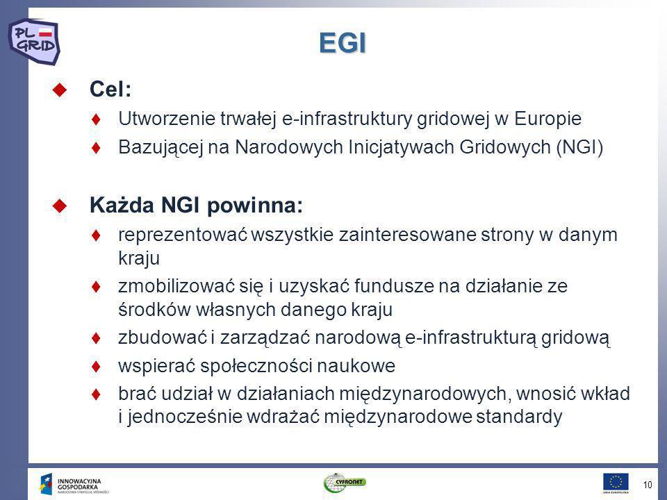 EGI Cel: Utworzenie trwałej e-infrastruktury gridowej w Europie Bazującej na Narodowych Inicjatywach Gridowych (NGI) Każda NGI powinna: reprezentować
