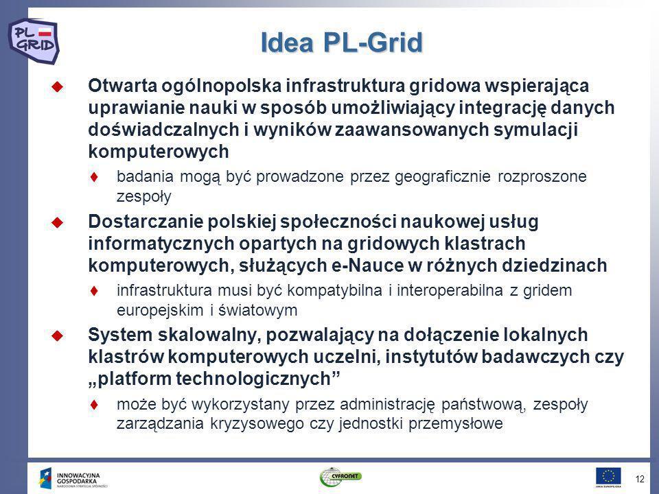 Idea PL-Grid Idea PL-Grid Otwarta ogólnopolska infrastruktura gridowa wspierająca uprawianie nauki w sposób umożliwiający integrację danych doświadcza