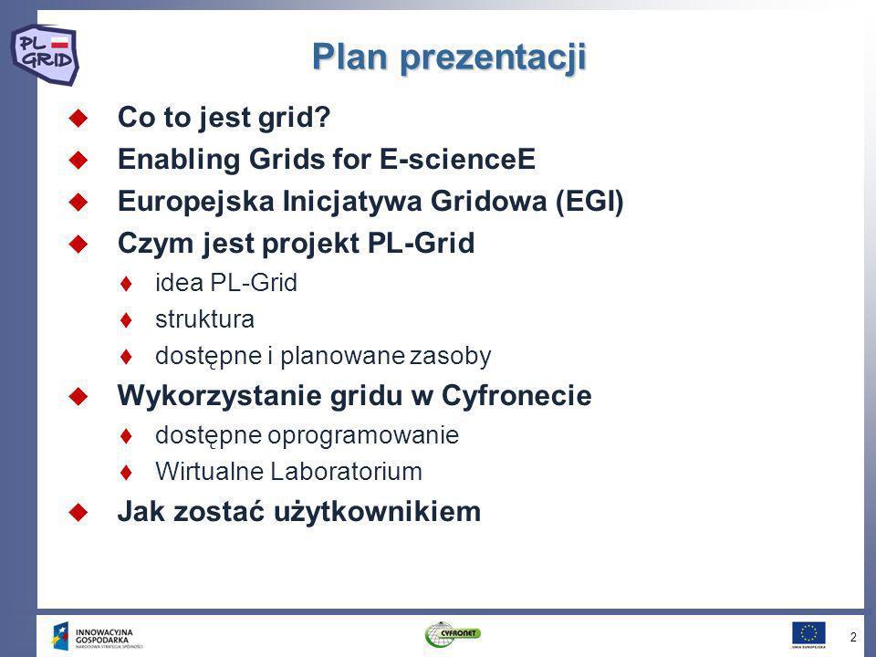 Plan prezentacji Co to jest grid? Enabling Grids for E-scienceE Europejska Inicjatywa Gridowa (EGI) Czym jest projekt PL-Grid idea PL-Grid struktura d