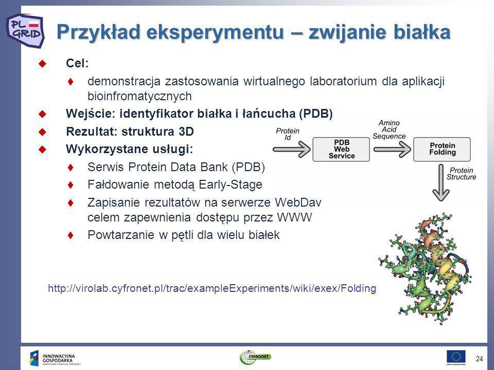 Przykład eksperymentu – zwijanie białka Cel: demonstracja zastosowania wirtualnego laboratorium dla aplikacji bioinfromatycznych Wejście: identyfikato