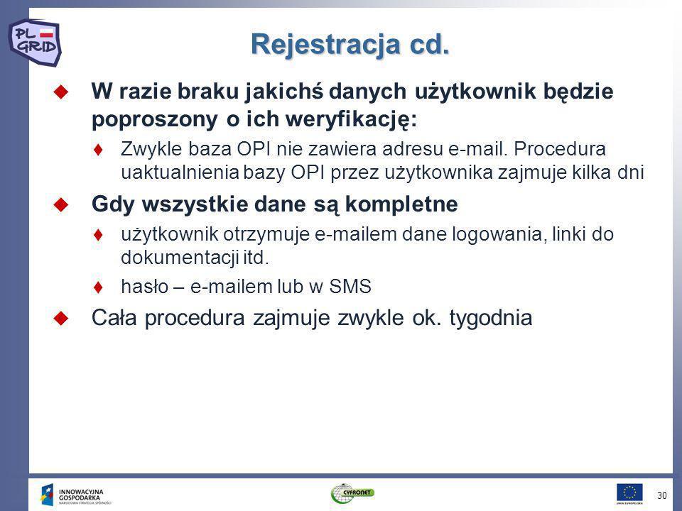 Rejestracja cd. W razie braku jakichś danych użytkownik będzie poproszony o ich weryfikację: Zwykle baza OPI nie zawiera adresu e-mail. Procedura uakt