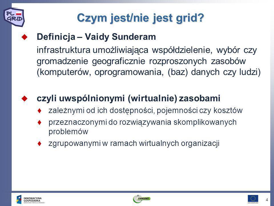 Czym jest/nie jest grid? Definicja – Vaidy Sunderam infrastruktura umożliwiająca współdzielenie, wybór czy gromadzenie geograficznie rozproszonych zas