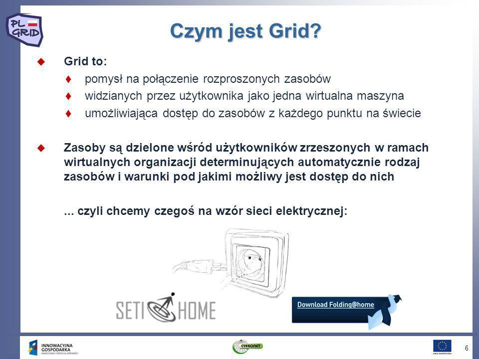 Czym jest Grid? Grid to: pomysł na połączenie rozproszonych zasobów widzianych przez użytkownika jako jedna wirtualna maszyna umożliwiająca dostęp do