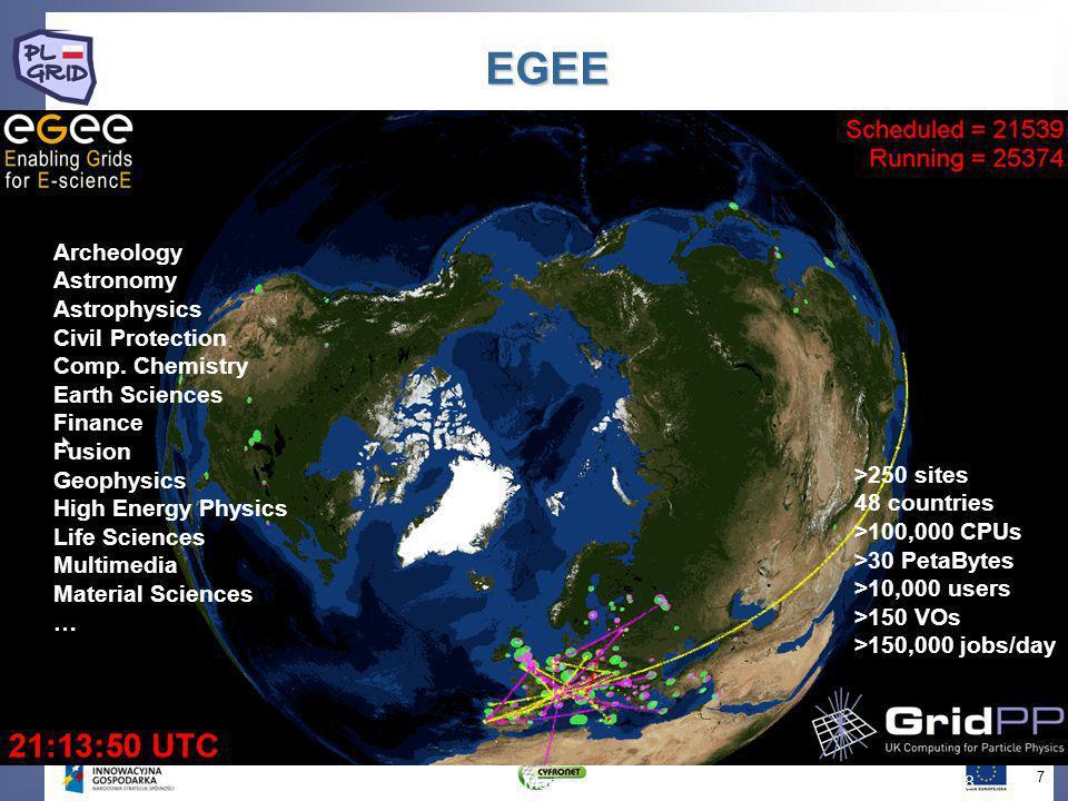 EGEE 7 Mariusz Sterzel CGW'08 Kraków, 13 October 2008 7 EGEE Archeology Astronomy Astrophysics Civil Protection Comp. Chemistry Earth Sciences Finance