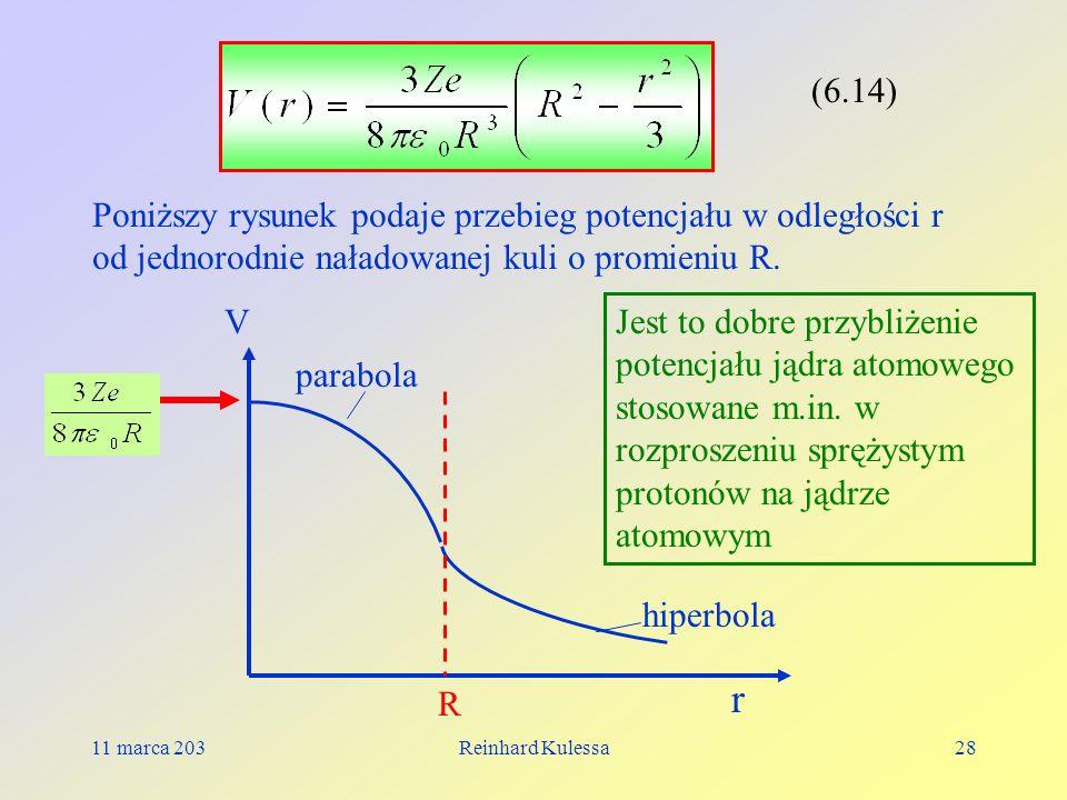 11 marca 203Reinhard Kulessa28 (6.14) r V R parabola hiperbola Poniższy rysunek podaje przebieg potencjału w odległości r od jednorodnie naładowanej k