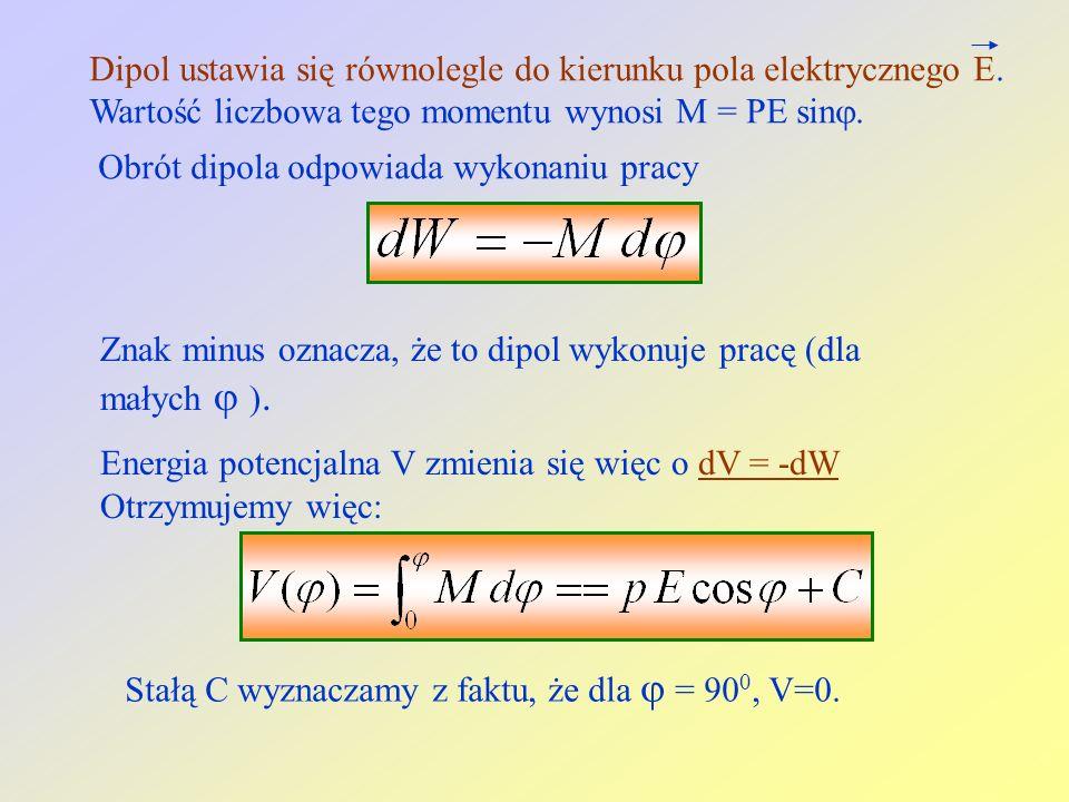 Dipol ustawia się równolegle do kierunku pola elektrycznego E. Wartość liczbowa tego momentu wynosi M = PE sin. Obrót dipola odpowiada wykonaniu pracy