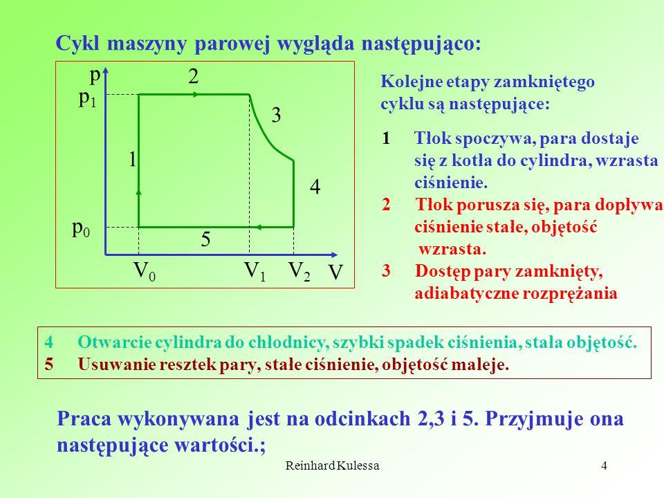 Reinhard Kulessa4 Cykl maszyny parowej wygląda następująco: V0V0 V1V1 V2V2 p0p0 p1p1 1 2 3 4 5 p V Kolejne etapy zamkniętego cyklu są następujące: 1 T