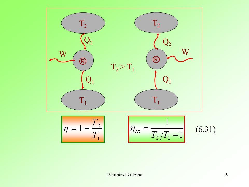 Reinhard Kulessa6 T2T2 T1T1 ® Q2Q2 Q1Q1 T2T2 T1T1 Q2Q2 Q1Q1 W W T 2 > T 1 (6.31) ®