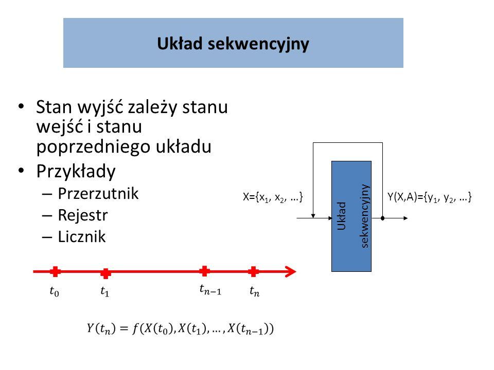 Układ sekwencyjny Stan wyjść zależy stanu wejść i stanu poprzedniego układu Przykłady – Przerzutnik – Rejestr – Licznik Układ sekwencyjny X={x 1, x 2,