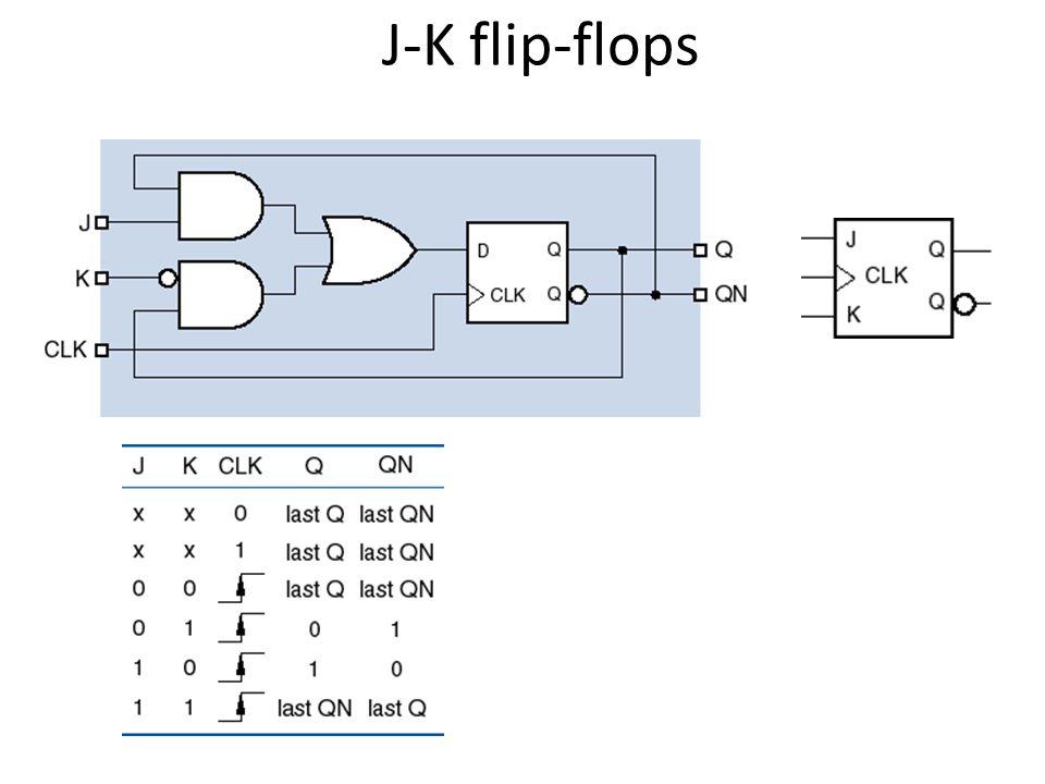 J-K flip-flops