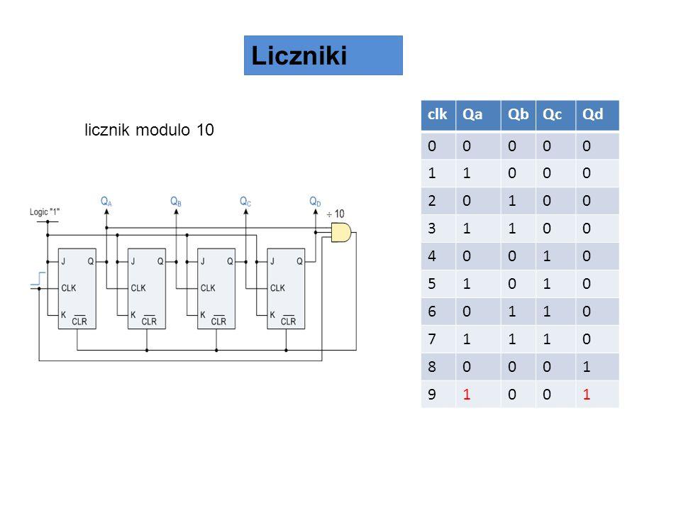 Liczniki licznik modulo 10 clkQaQbQcQd 00000 11000 20100 31100 40010 51010 60110 71110 80001 91001
